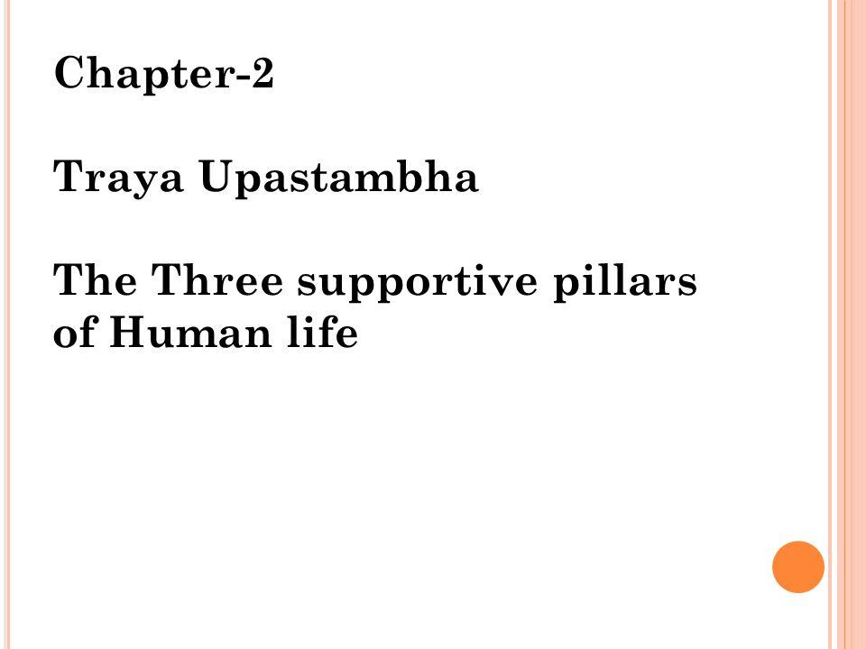 Chapter-2 Traya Upastambha The Three supportive pillars of Human life
