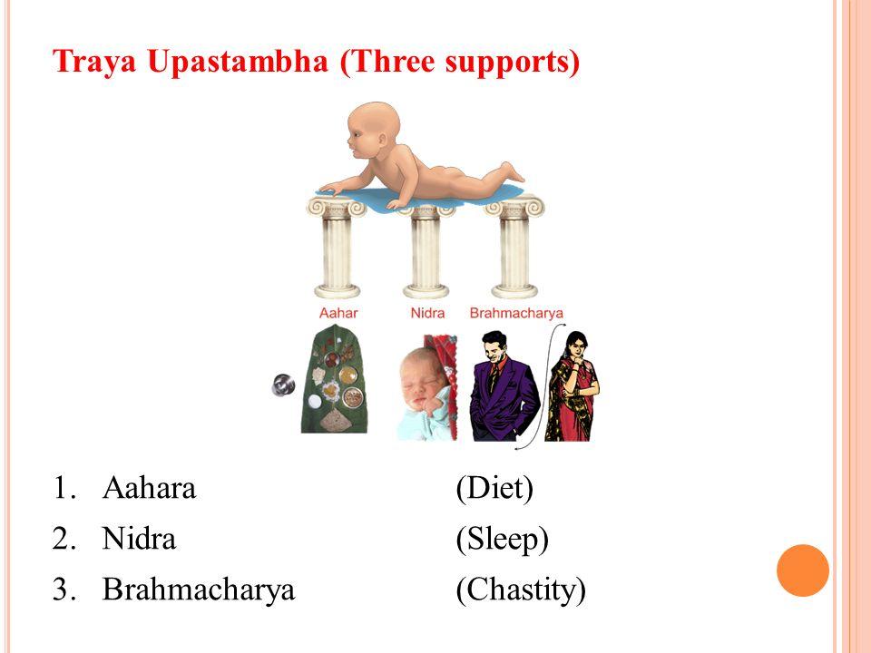 Traya Upastambha (Three supports)