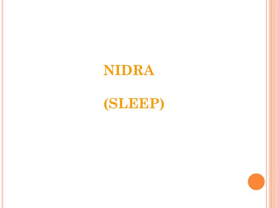 NIDRA (SLEEP) 40