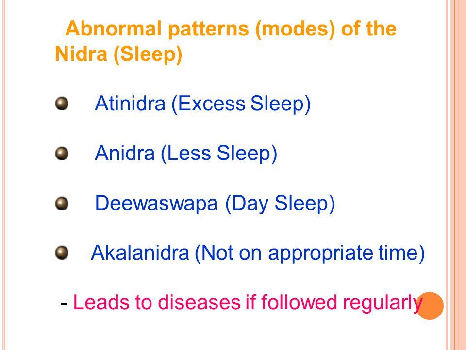 Abnormal patterns (modes) of the Nidra (Sleep)