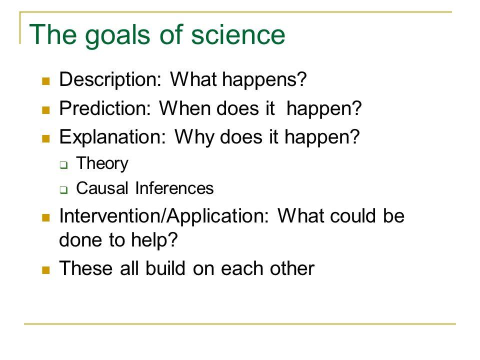 The goals of science Description: What happens