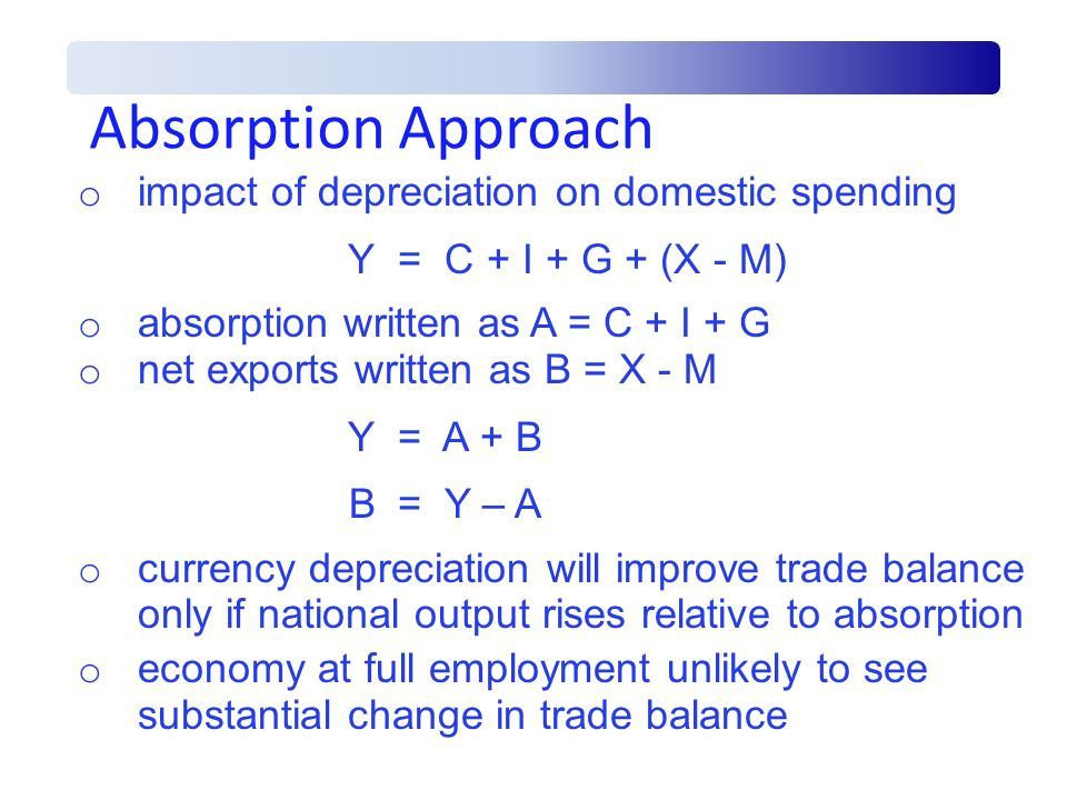 Absorption Approach impact of depreciation on domestic spending