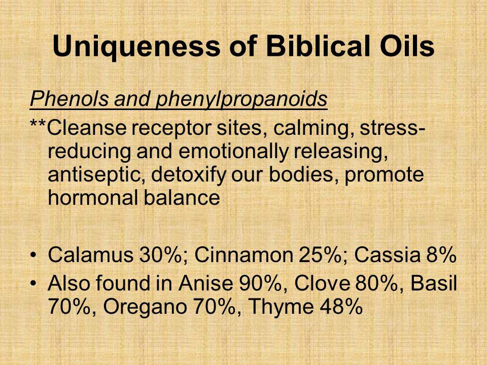 Uniqueness of Biblical Oils