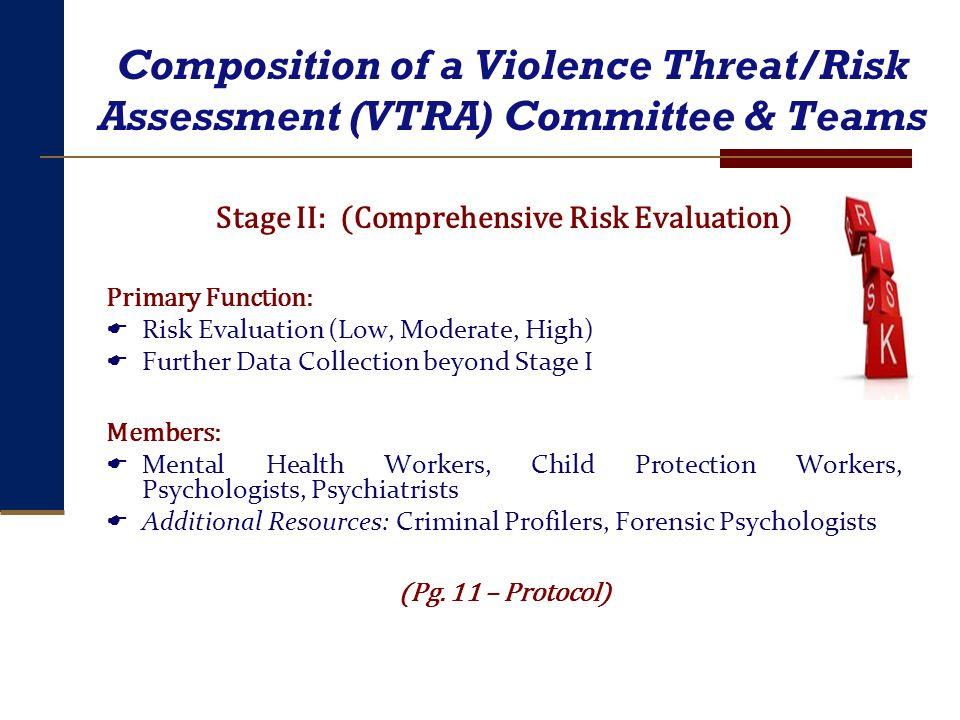 Stage II: (Comprehensive Risk Evaluation)