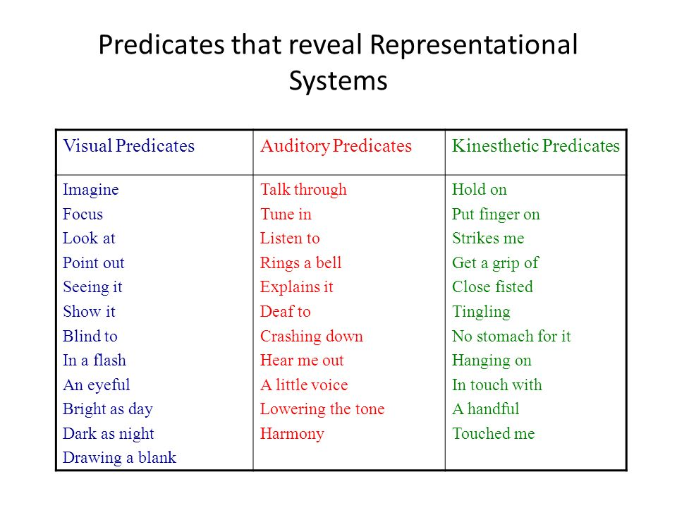 Predicates that reveal Representational Systems