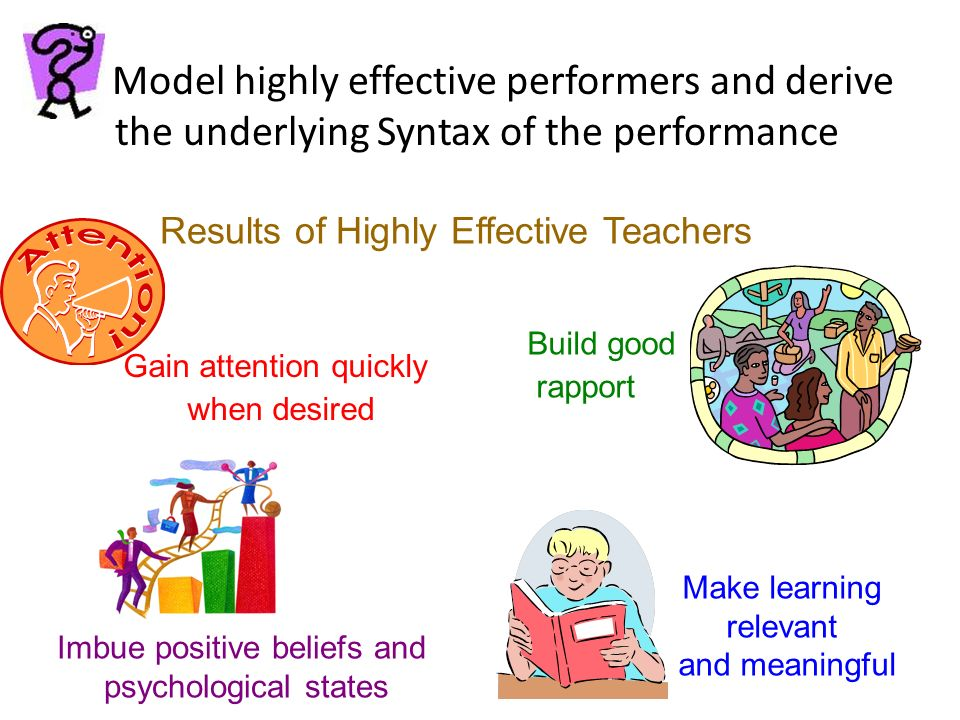 3. Model highly effective performers and derive the underlying Syntax of the performance