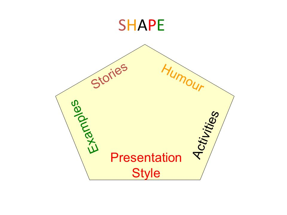 SHAPE Stories Humour Examples Activities Presentation Style