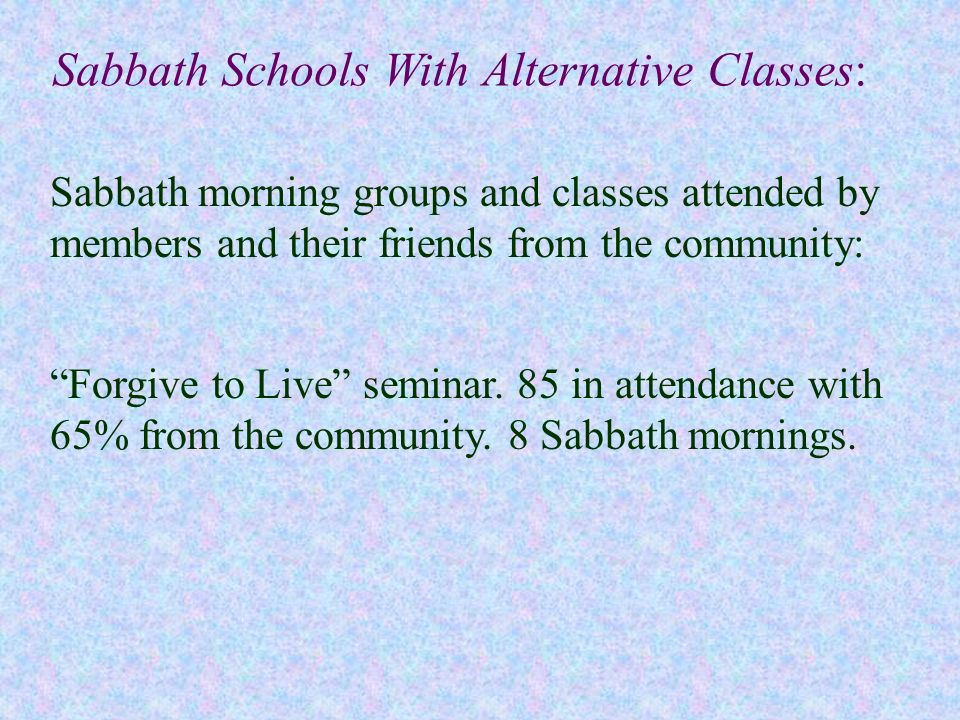 Sabbath Schools With Alternative Classes: