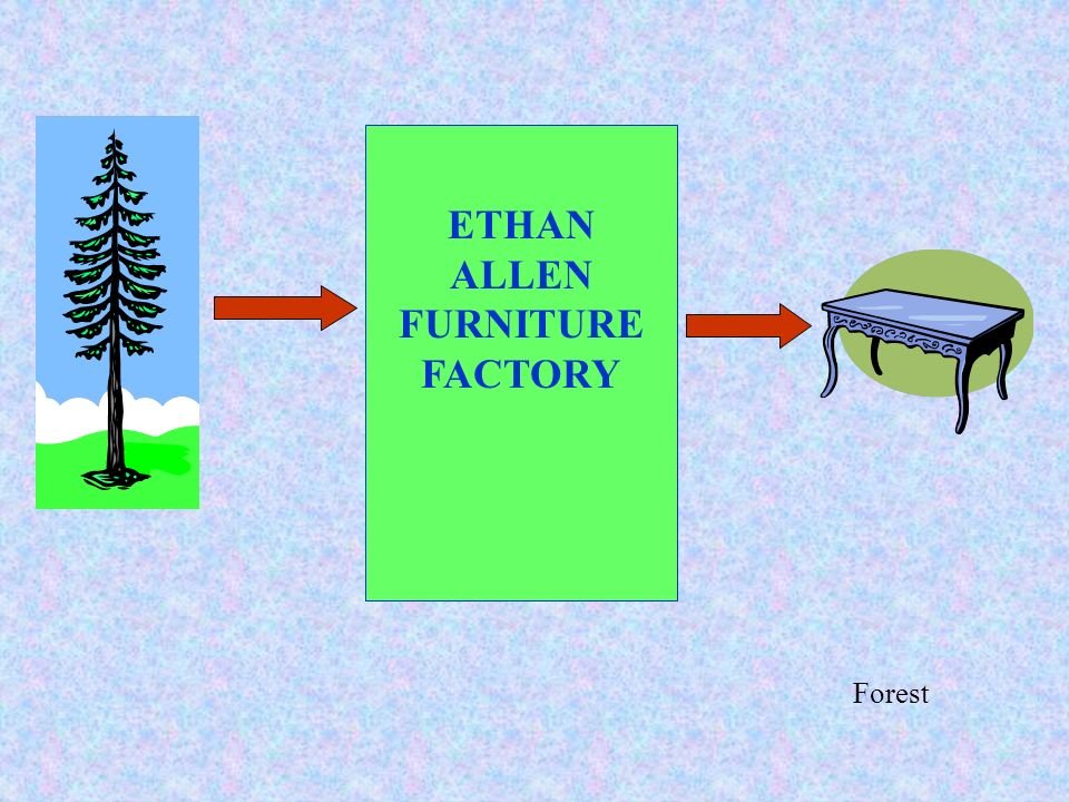 ETHAN ALLEN FURNITURE FACTORY