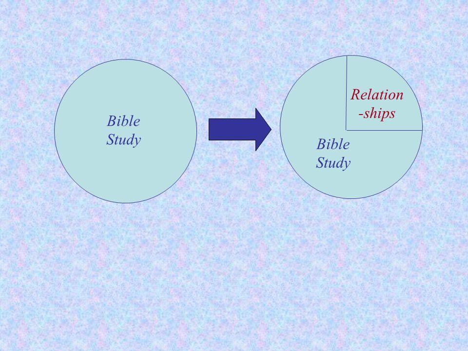 Relation-ships Bible Study Bible Study