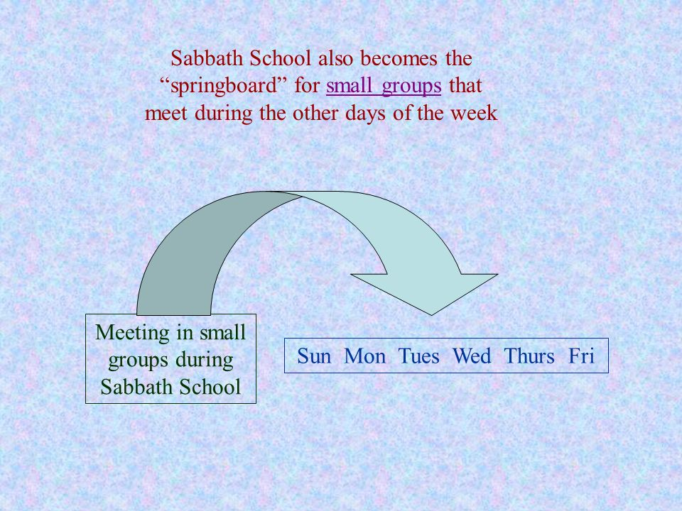 Meeting in small groups during Sabbath School