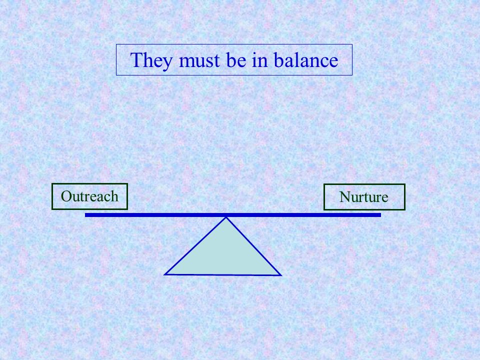 They must be in balance Outreach Nurture