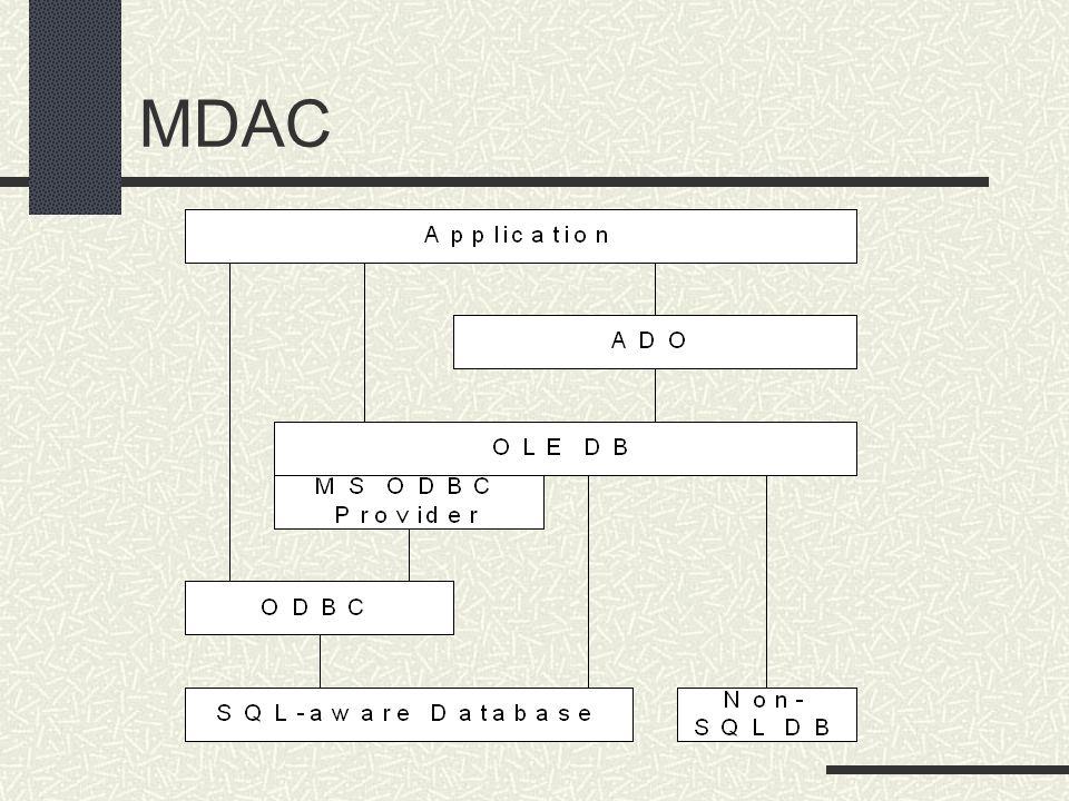 MDAC MSDASQL MS OleDb provider for ODBC -