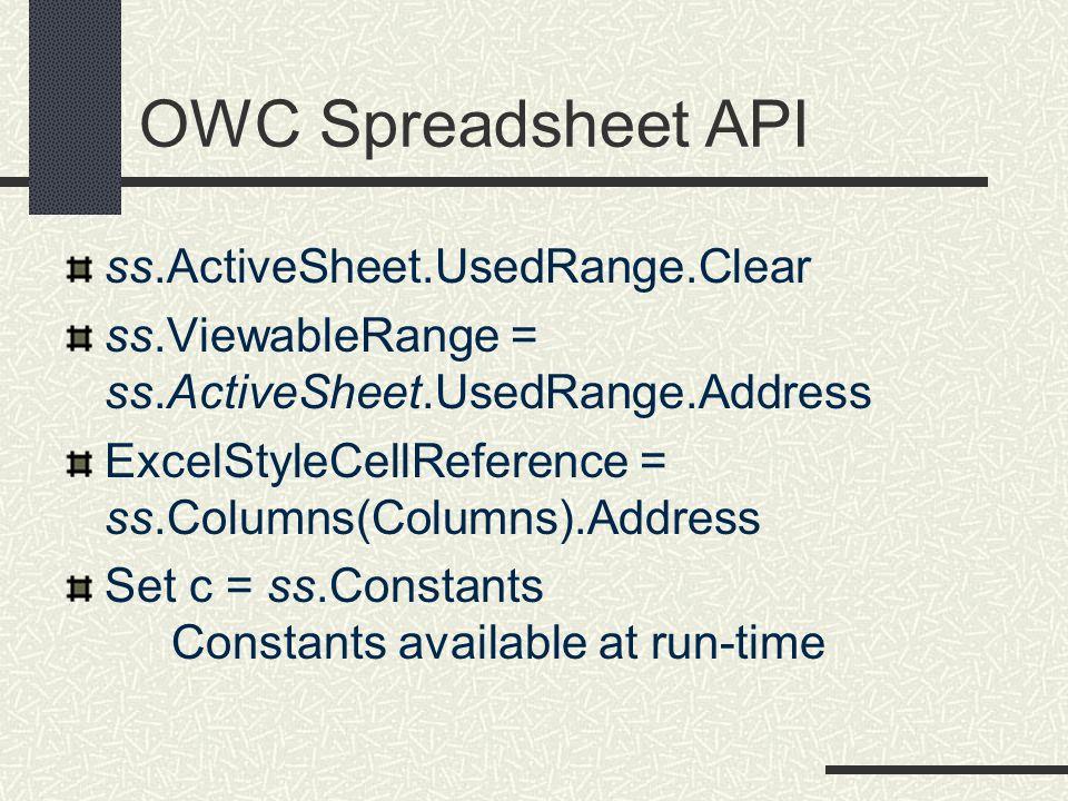 OWC Spreadsheet API ss.ActiveSheet.UsedRange.Clear