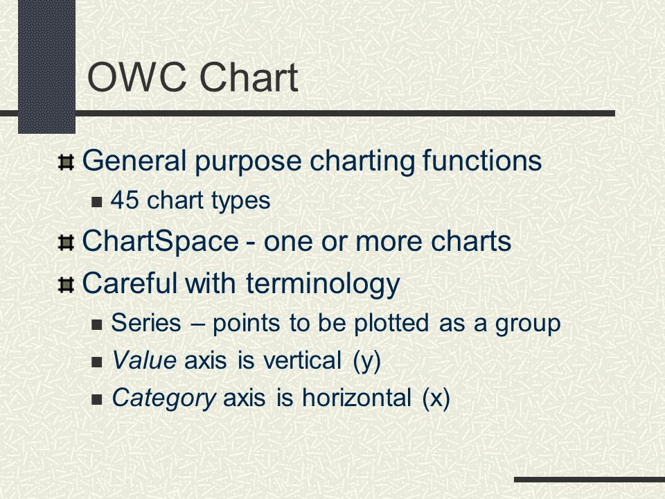 OWC Chart General purpose charting functions