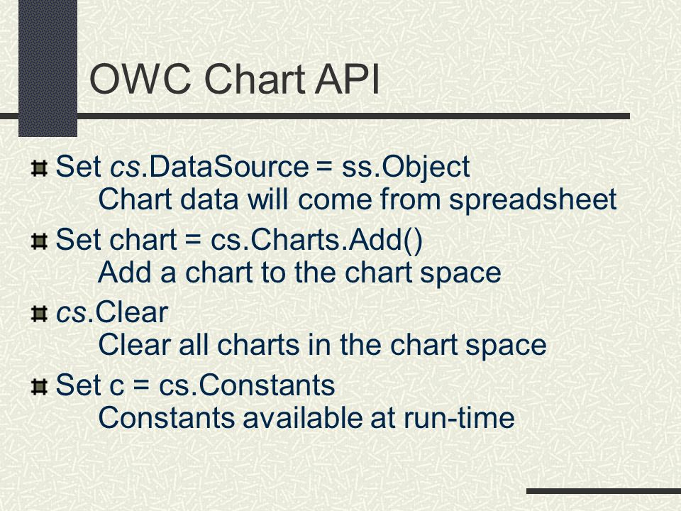 OWC Chart API Set cs.DataSource = ss.Object Chart data will come from spreadsheet. Set chart = cs.Charts.Add() Add a chart to the chart space.
