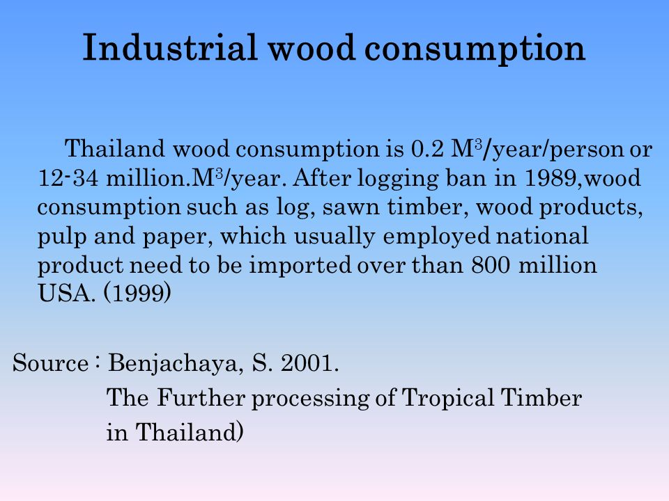 Industrial wood consumption