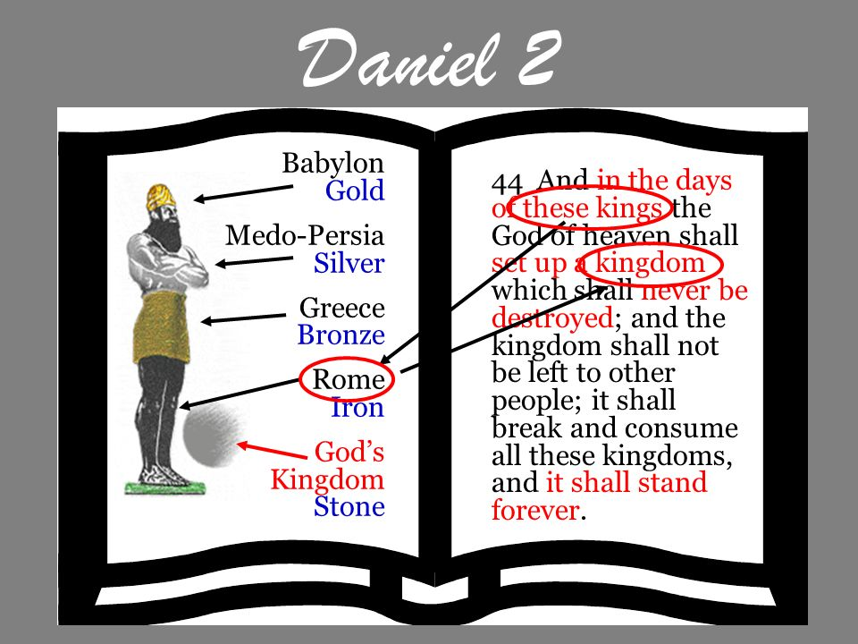 Daniel 2Babylon Gold. Medo-Persia Silver. Greece Bronze. Rome Iron. God's Kingdom Stone.