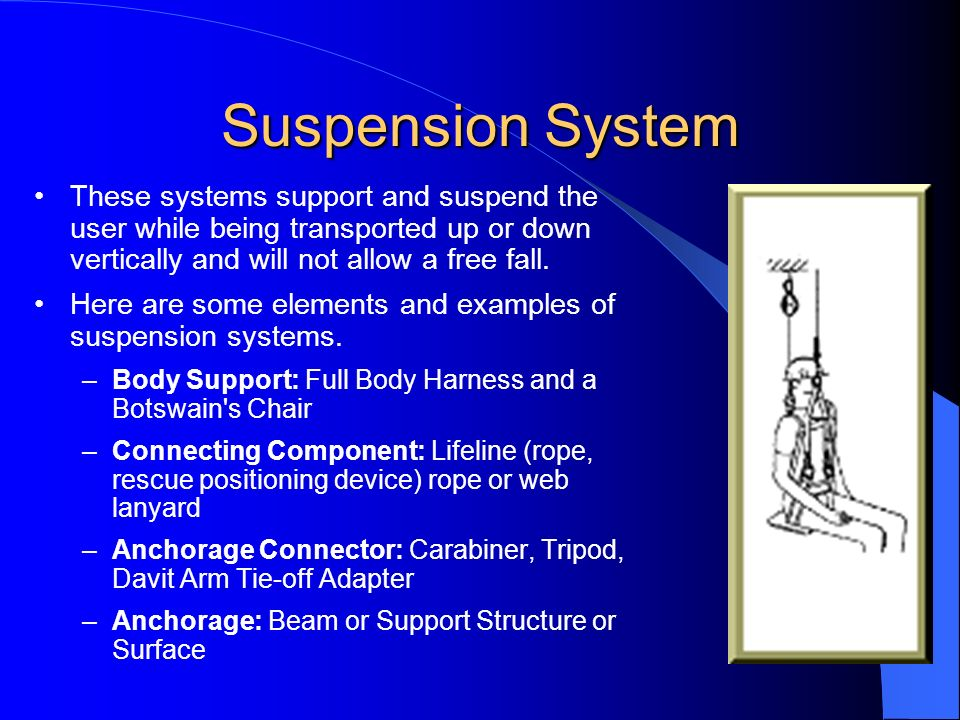 Suspension System These systems support and suspend the user while being transported up or down vertically and will not allow a free fall.