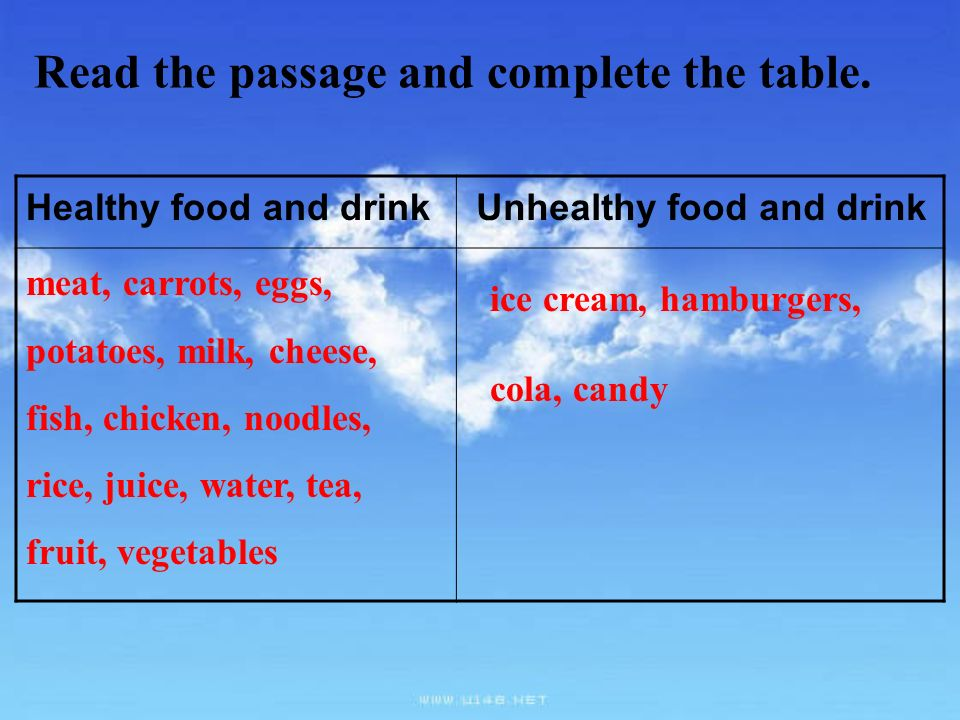 Read the passage and complete the table.