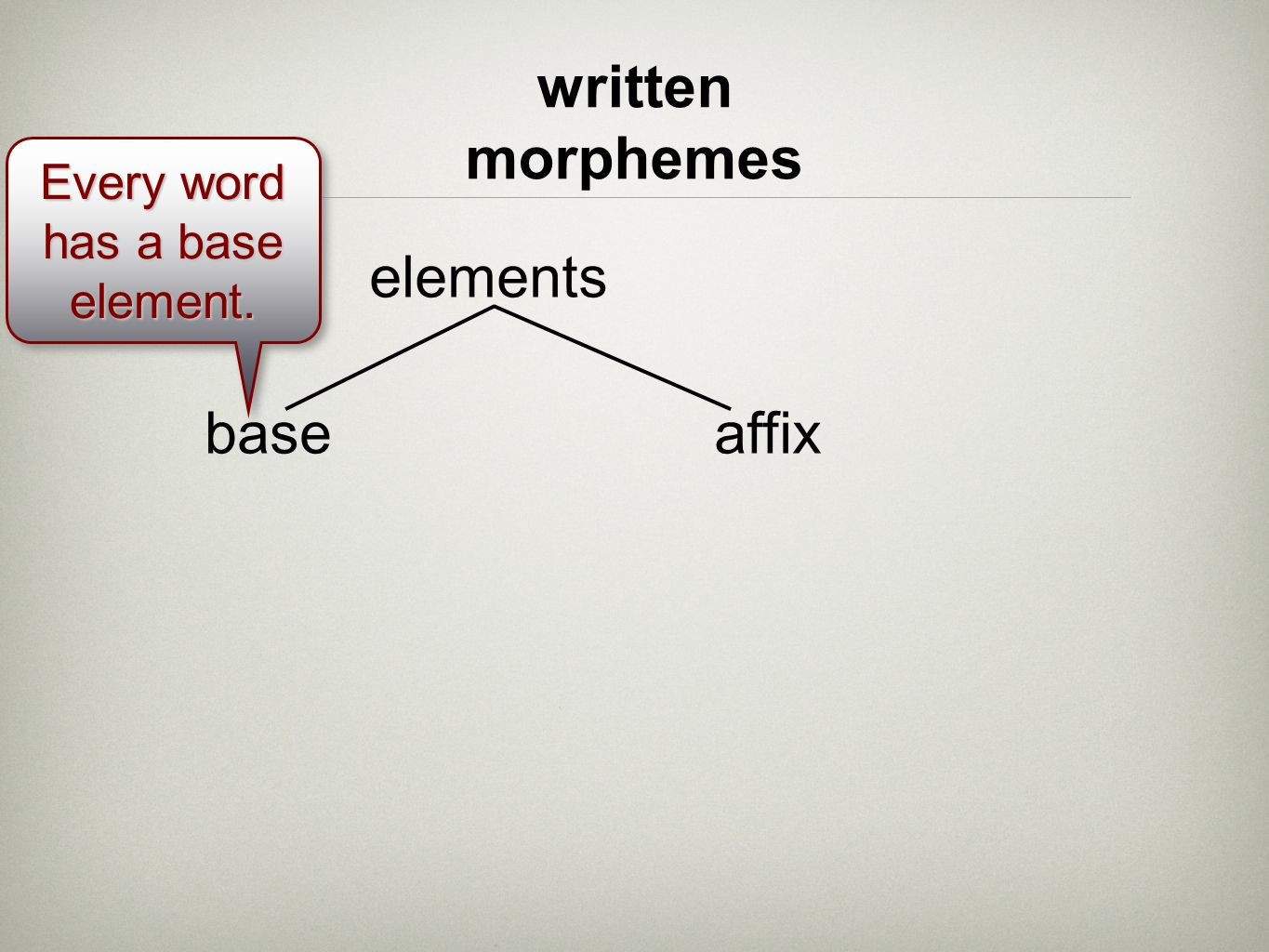 Every word has a base element.