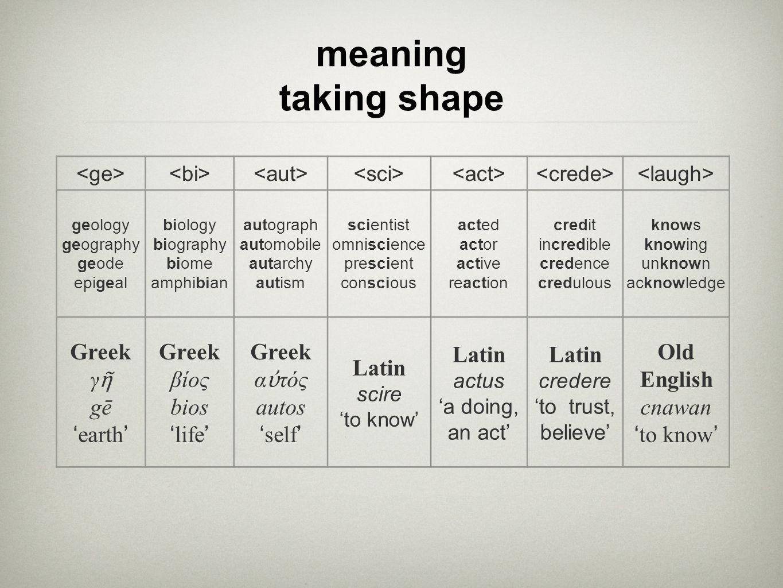 meaning taking shape Greek γῆ gē 'earth' βίος bios 'life' αὐτός autos