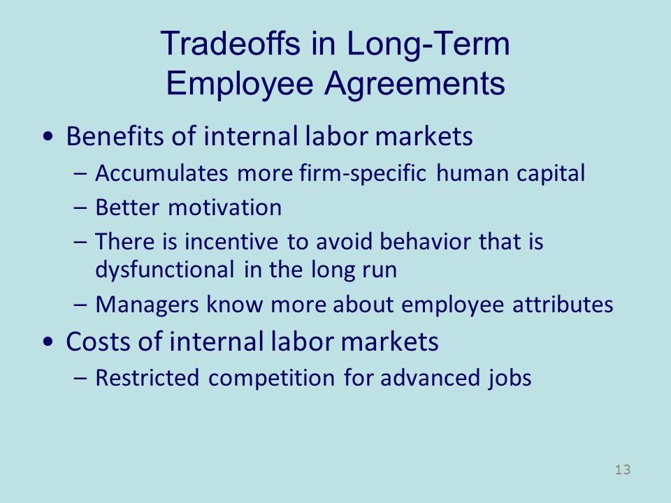 Tradeoffs in Long-Term Employee Agreements