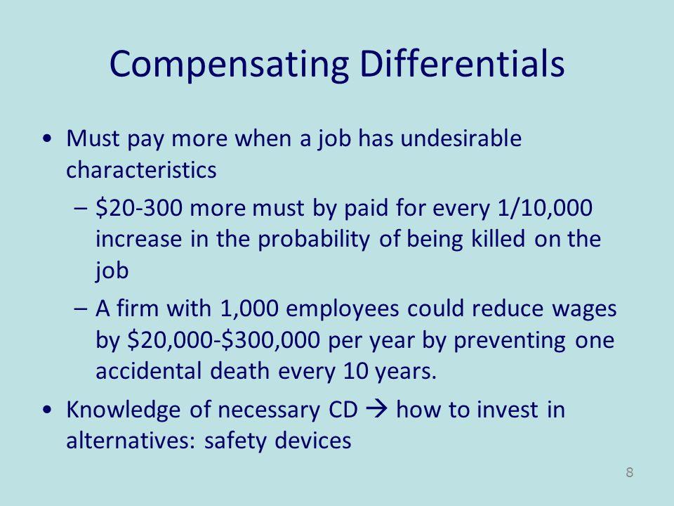 Compensating Differentials