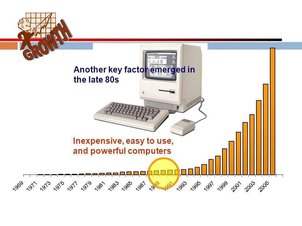 GROWTH Another key factor emerged in the late 80s