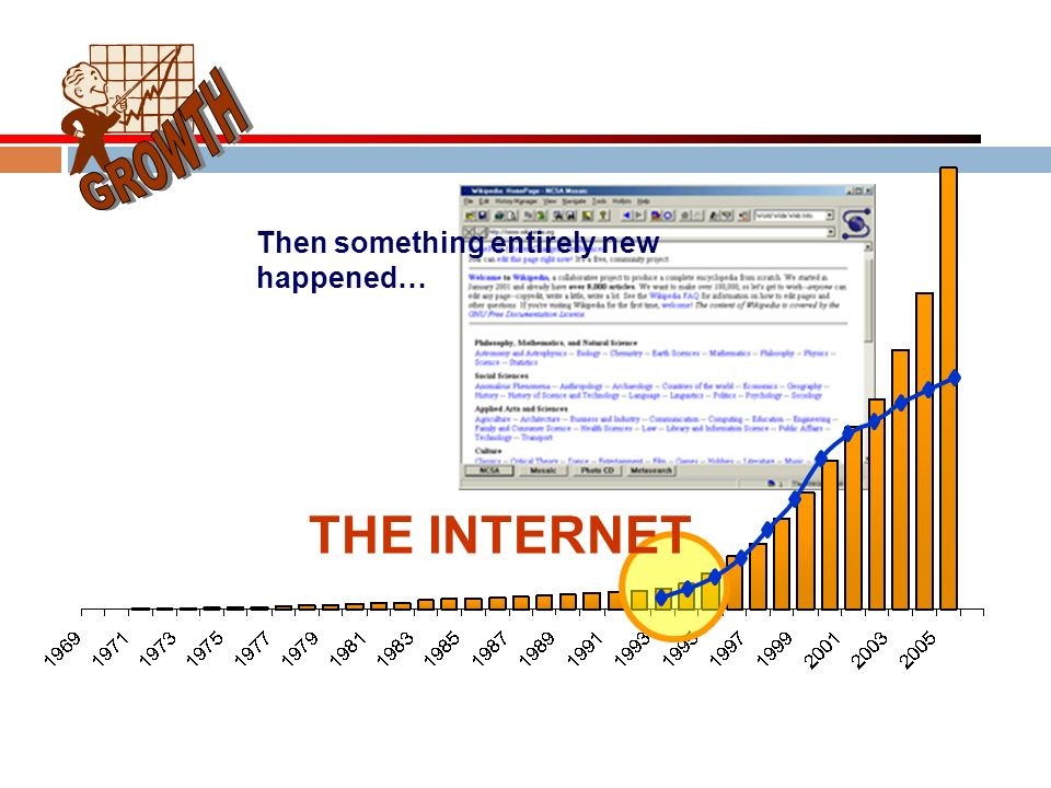 GROWTH THE INTERNET Then something entirely new happened…