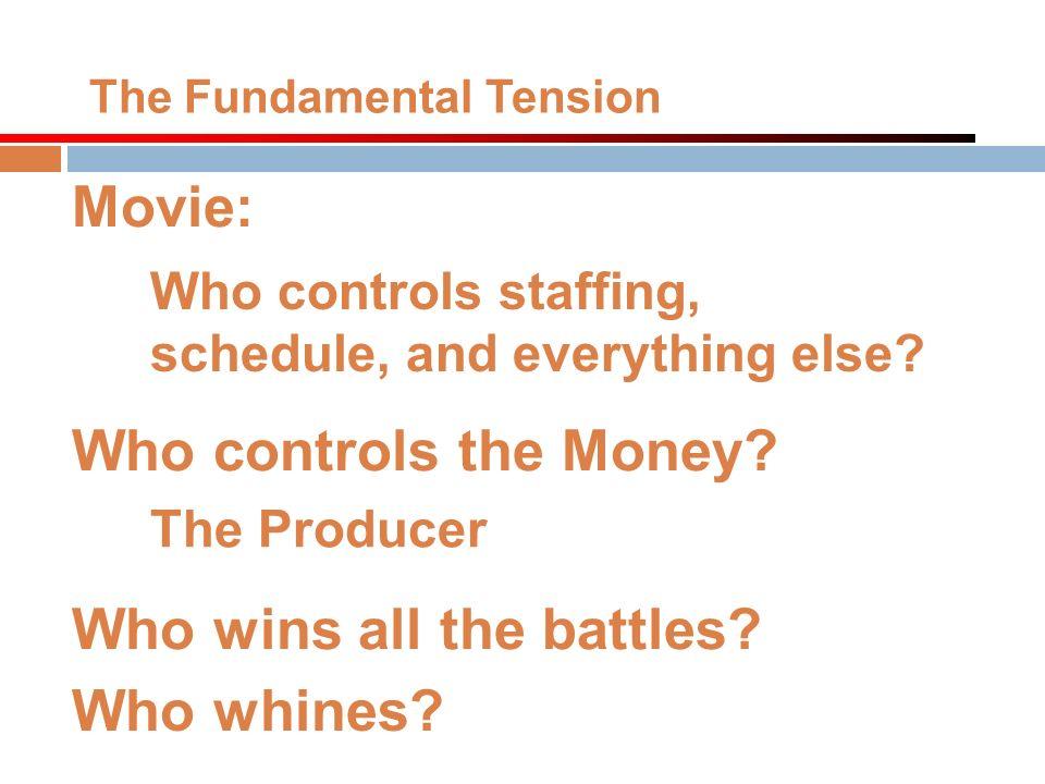 The Fundamental Tension
