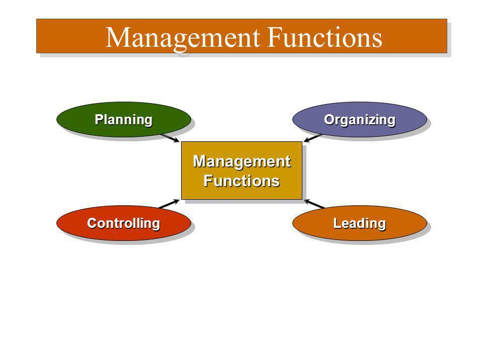 Management Functions Management Functions Planning Organizing Leading