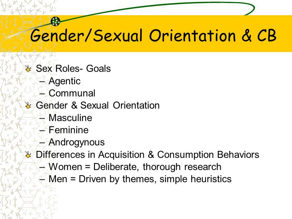 Gender/Sexual Orientation & CB