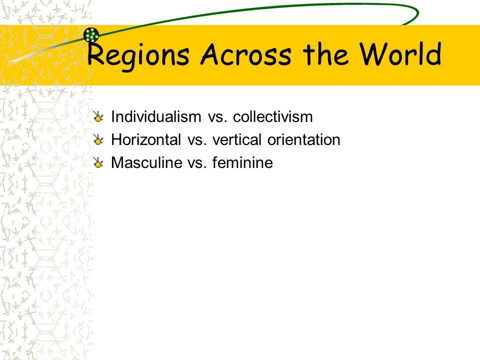 Regions Across the World