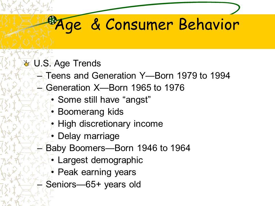 Age & Consumer Behavior