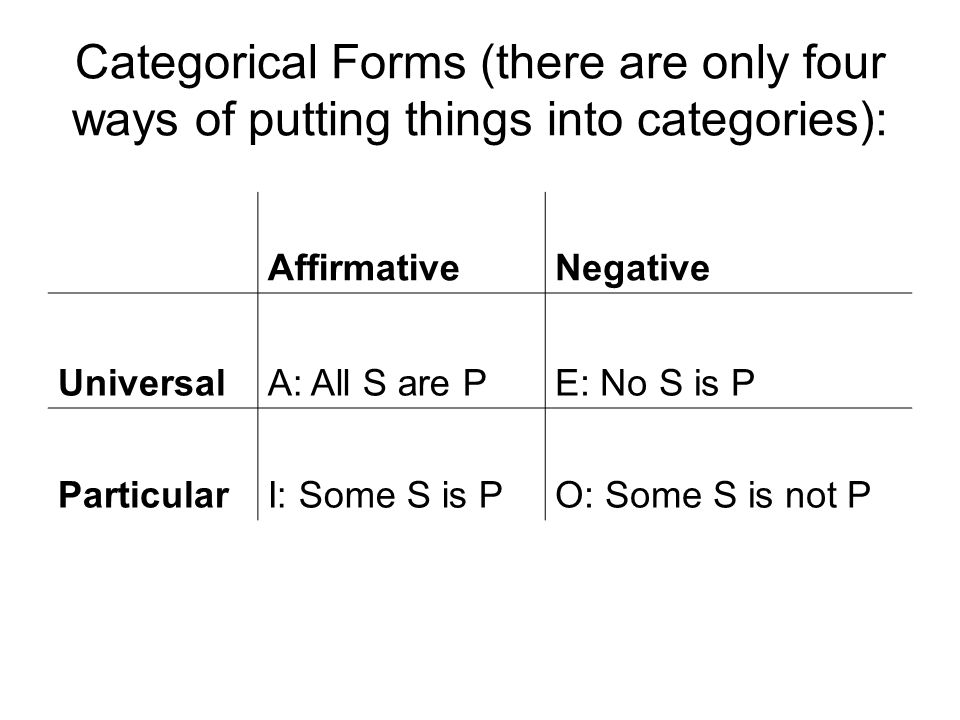 Categorical Forms (there are only four ways of putting things into categories):