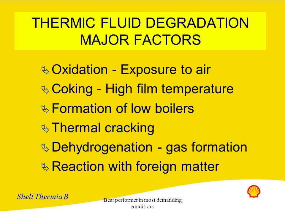 THERMIC FLUID DEGRADATION MAJOR FACTORS