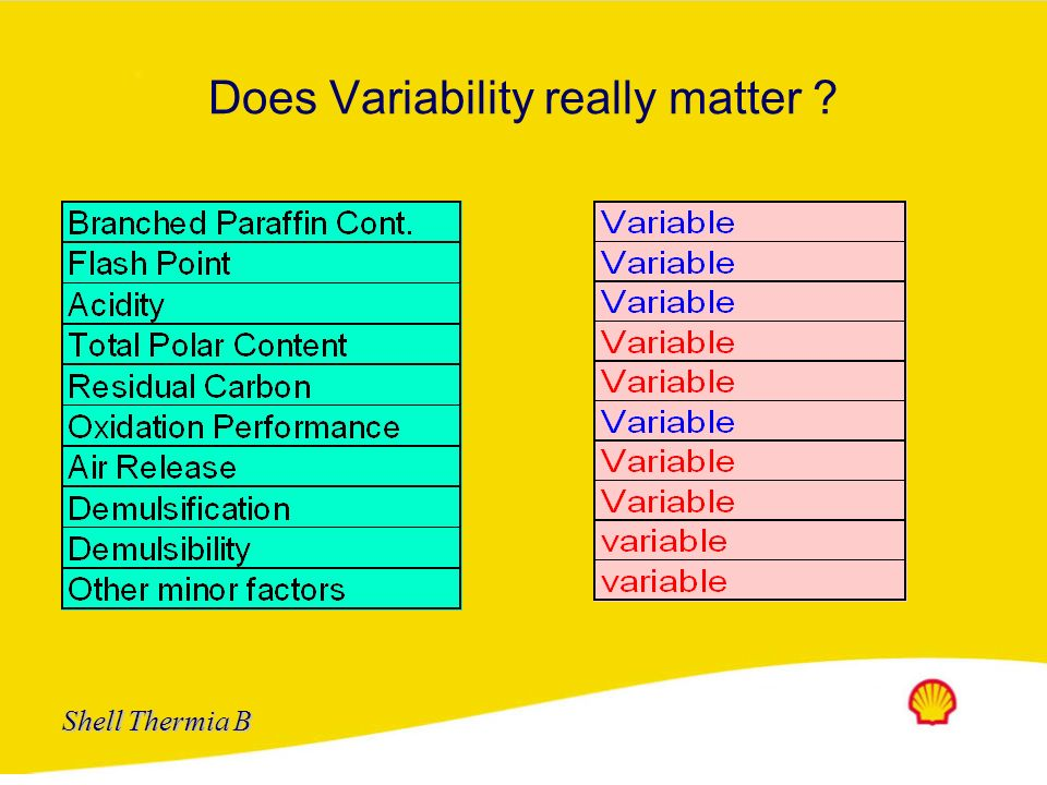 Does Variability really matter