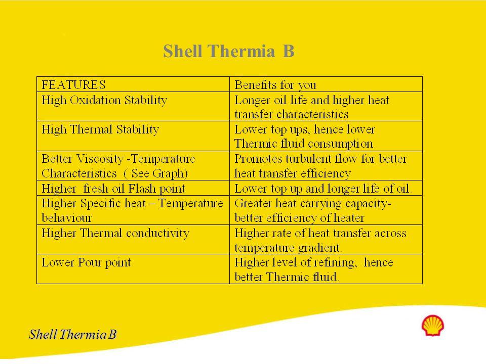 Shell Thermia B