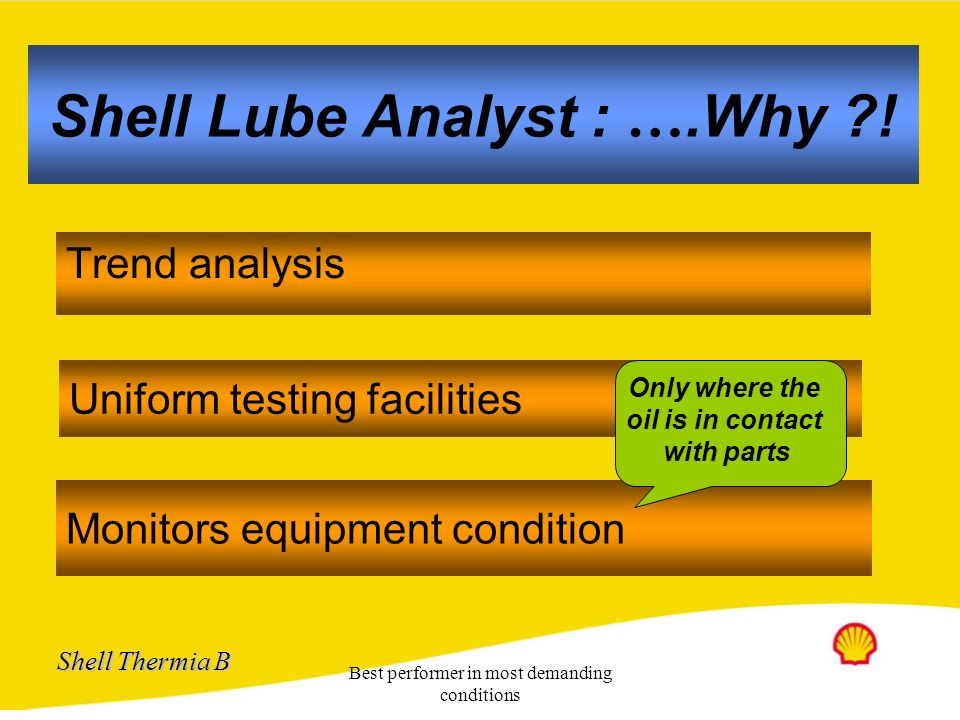 Shell Lube Analyst : ….Why !