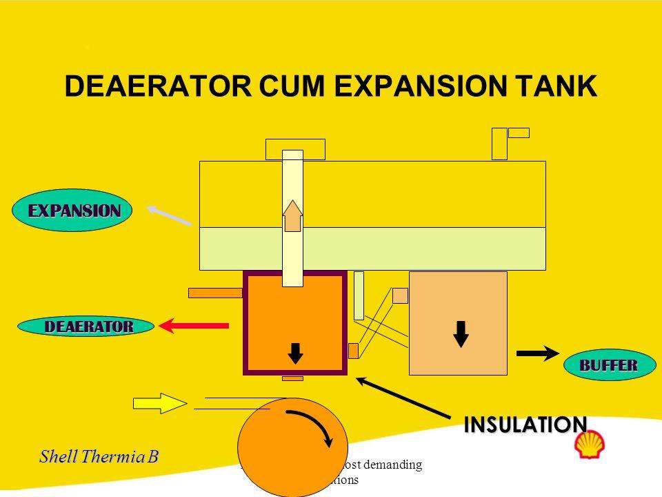 DEAERATOR CUM EXPANSION TANK