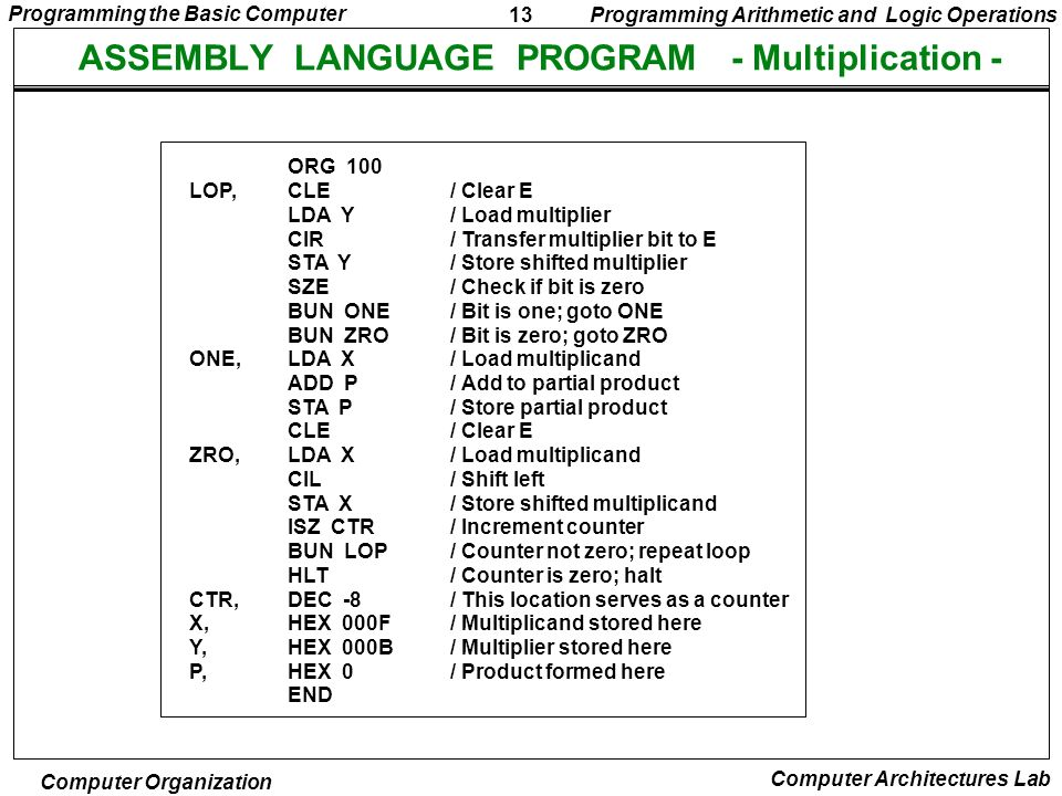 ASSEMBLY LANGUAGE PROGRAM - Multiplication -