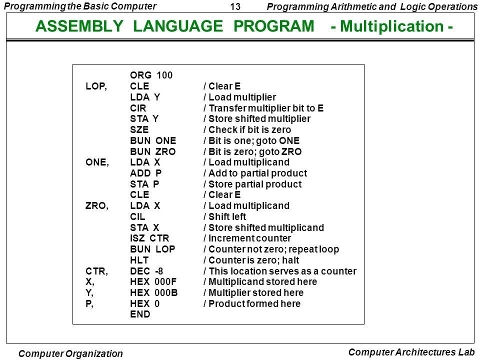 ASSEMBLY LANGUAGE PROGRAM - Multiplication -