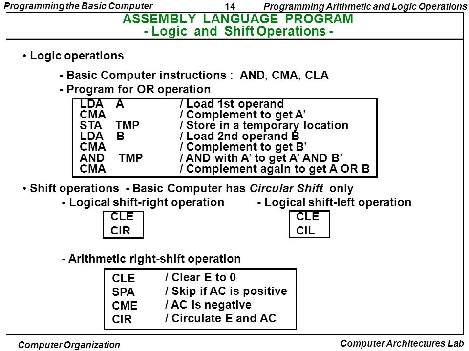 ASSEMBLY LANGUAGE PROGRAM - Logic and Shift Operations -