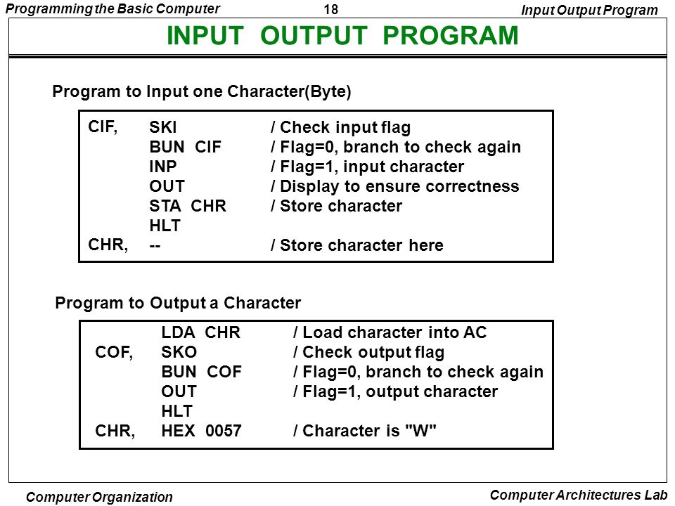 INPUT OUTPUT PROGRAM Program to Input one Character(Byte) CIF, CHR,