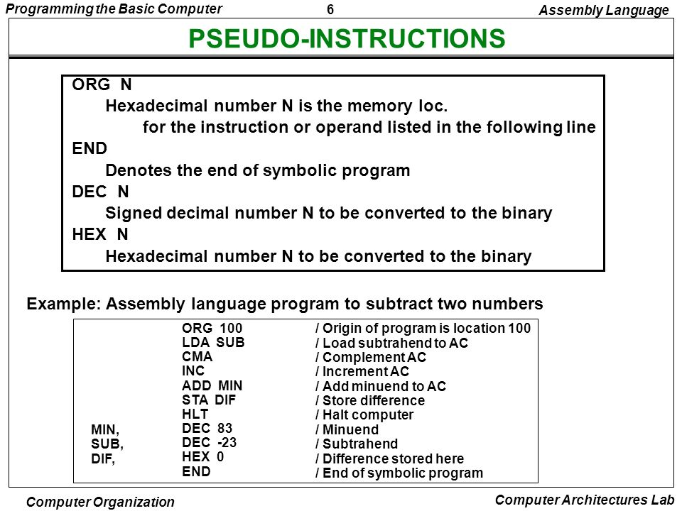 PSEUDO-INSTRUCTIONS ORG N Hexadecimal number N is the memory loc.