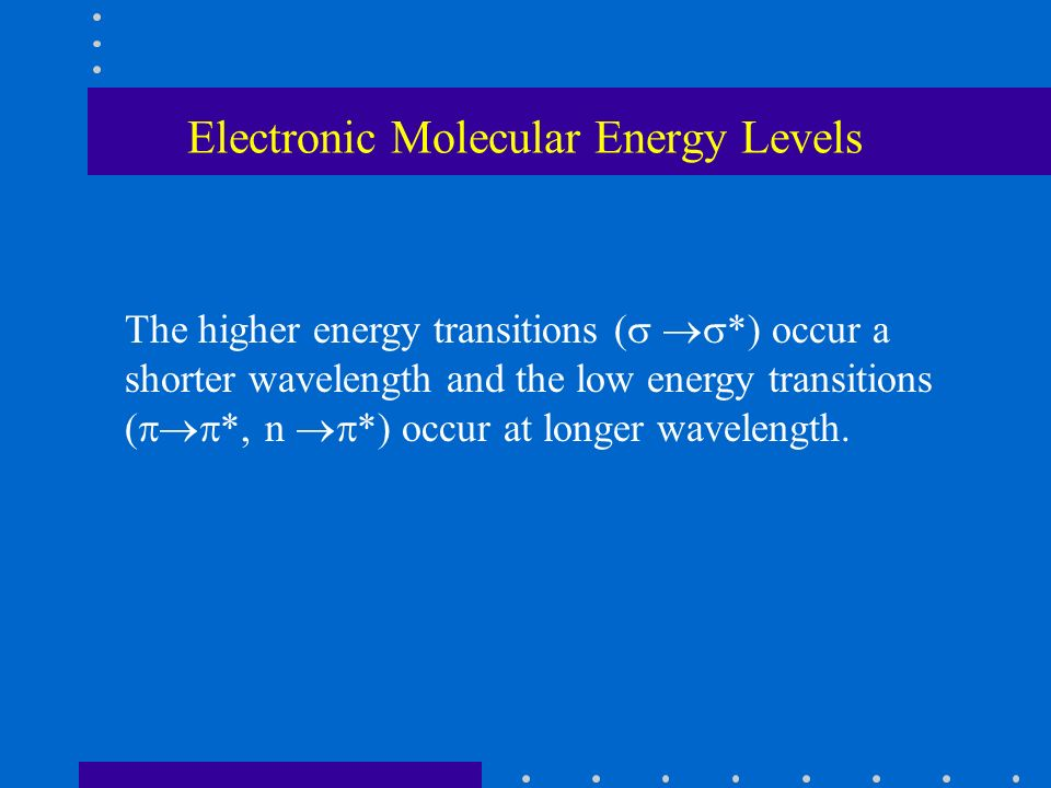 Electronic Molecular Energy Levels