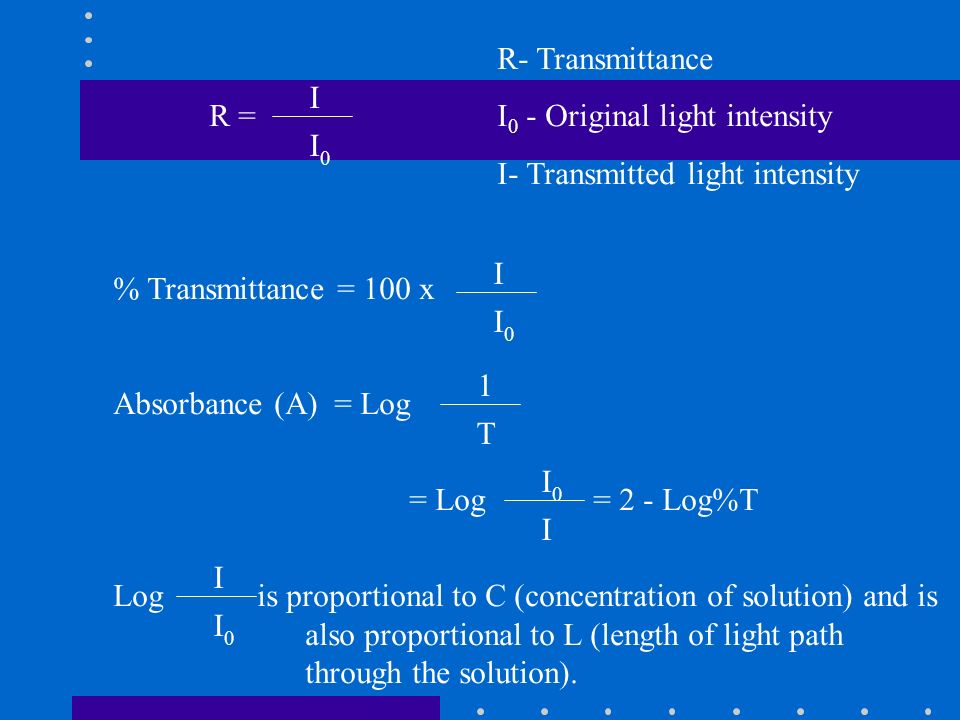 R- Transmittance. R = I0 - Original light intensity. I- Transmitted light intensity. % Transmittance = 100 x.