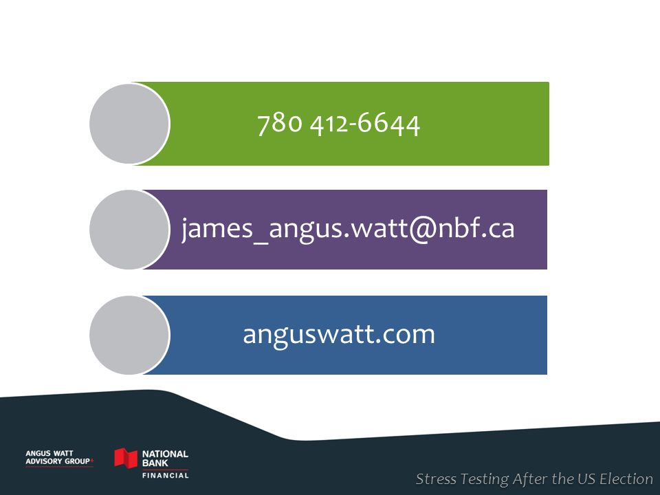 780 412-6644 james_angus.watt@nbf.ca anguswatt.com