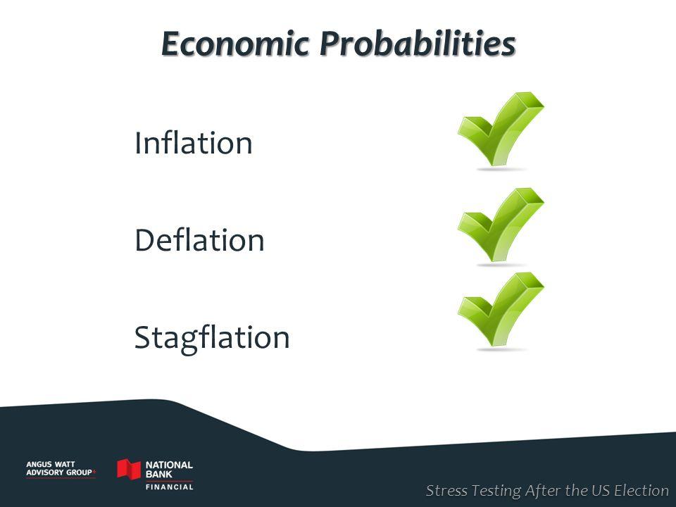 Economic Probabilities